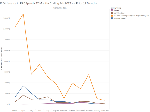 Spend-chart_6.png#asset:4826