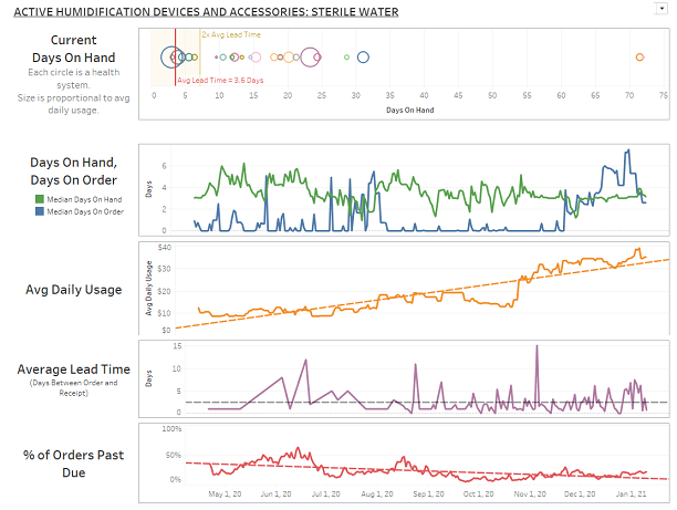 Supply-Data-Chart-1.png#asset:4350