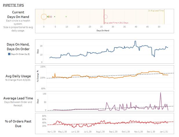 Supply-Data-Chart-2.png#asset:4351