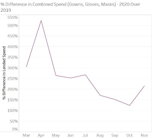 Supply-Data-Chart-4.png#asset:4357