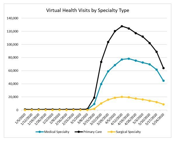VirtualVisitGraph.JPG#asset:3452