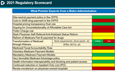 2021 Regulatory Scorecard