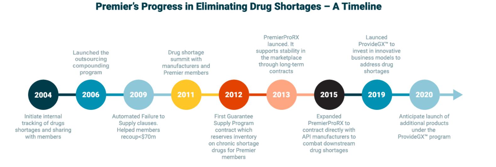 Drug-shortages.PNG#asset:4808