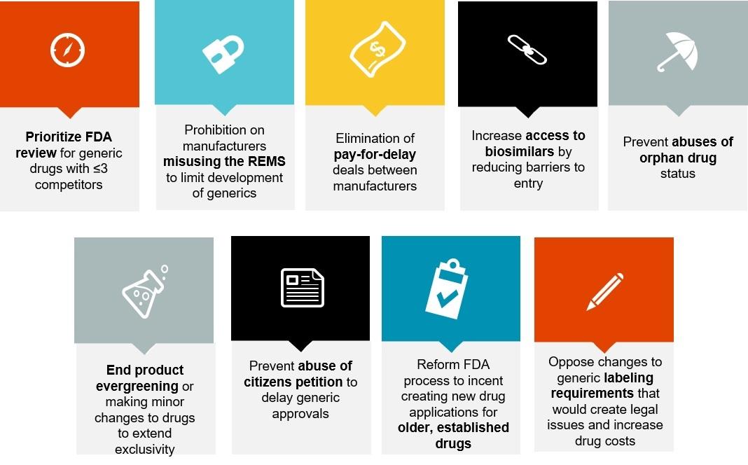 DrugRoadmap-Graphic.jpg#asset:2046