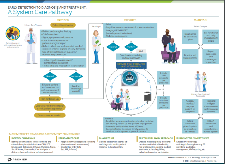 System-Care-Pathway-image-1.png#asset:5001