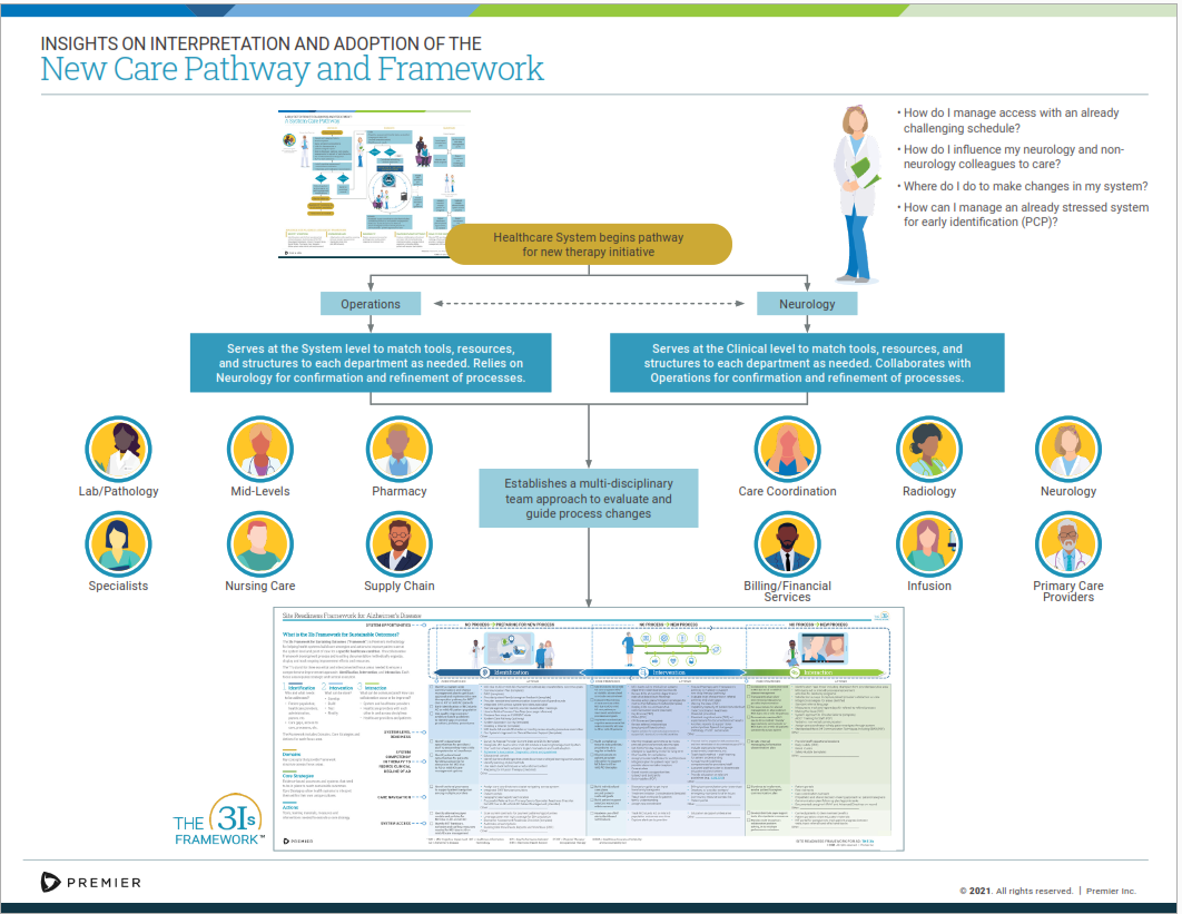 system-Care-pathway-image-2.png#asset:5002